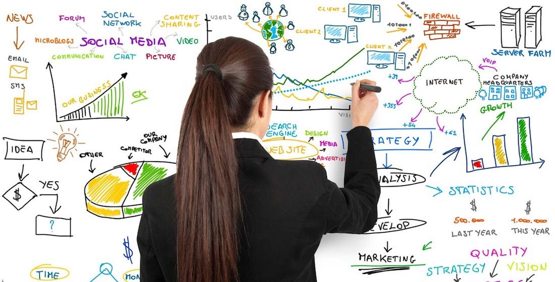 Востребованные профессии - Маркетологи и менеджеры по рекламе